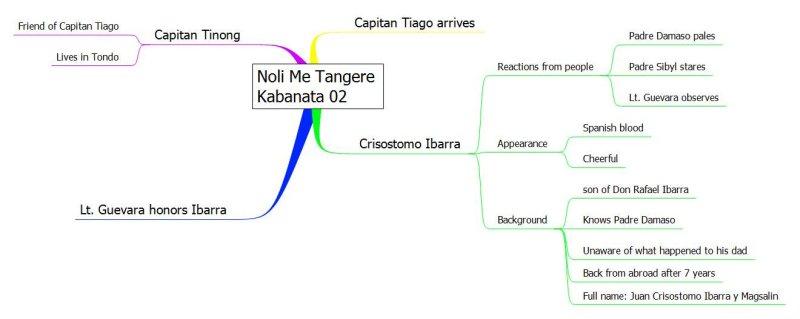 kabanata 2 Kabanata ii mga kaugnay na pag-aaral at literatura kaugnay na pag-aaral base sa aming pananaliksik, marami nang pag-aaral ang naisagawa ang.