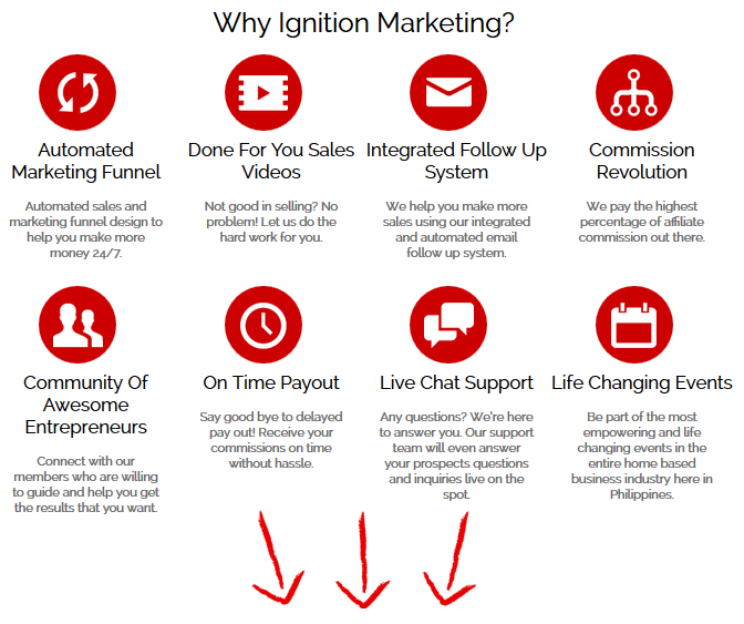 reasons-to-join-ignition-marketing